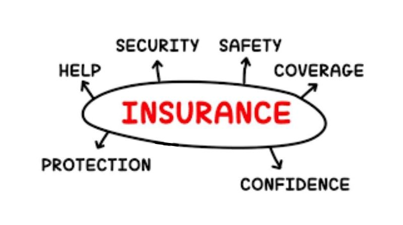 Why Is Insurance Necessary For A Businessman